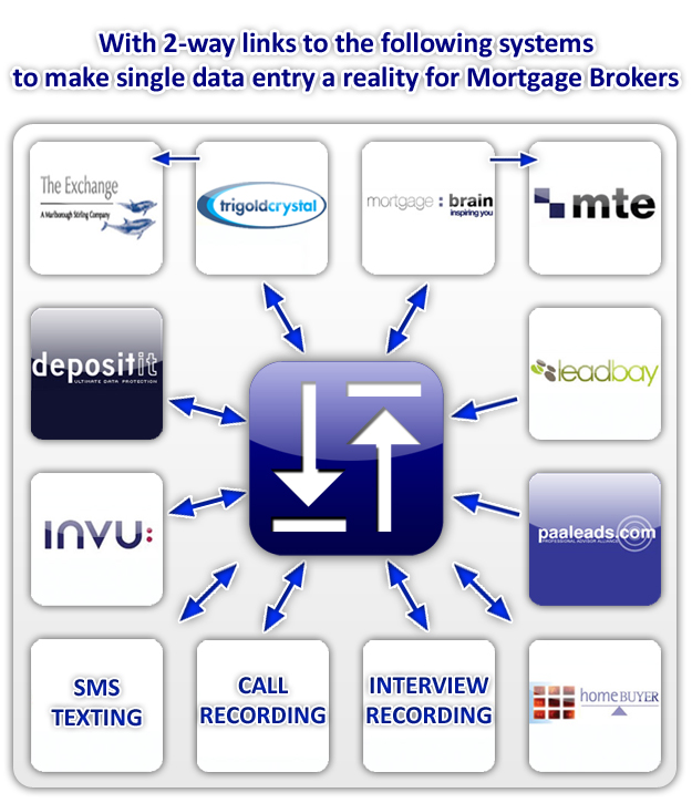 MortgageStream -Take Control